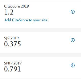 CiteScore2019